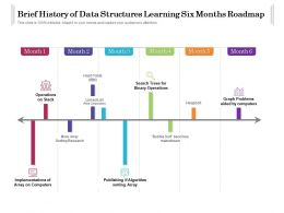 Brief History Of Data Structures Learning Six Months Roadmap