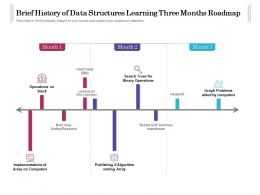 Brief History Of Data Structures Learning Three Months Roadmap