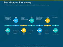 Brief History Of The Company Investment Pitch Raise Funding Series B Venture Round Ppt Image