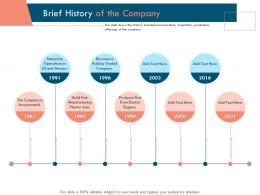 Brief History Of The Company Ppt Powerpoint Presentation Pictures File Formats