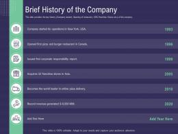 Brief History Of The Company Ppt Powerpoint Presentation Show Mockup