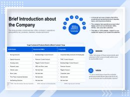 Brief Introduction About The Company Mission Ppt Powerpoint Presentation File Deck