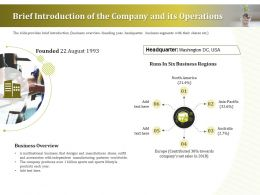 Brief Introduction Of The Company And Its Operations Ppt Summary Slide