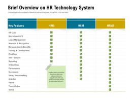 Brief Overview On HR Technology System Self Ppt Powerpoint Presentation Inspiration Ideas
