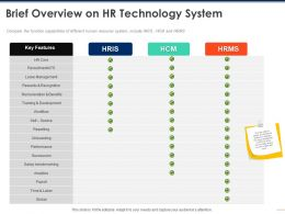 Brief Overview On HR Technology System Service Ppt Powerpoint Presentation Outline Shapes