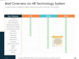 Brief Overview On HR Technology System Technology Disruption In HR System Ppt Infographics