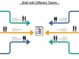 Brief With Different Teams