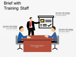 Brief With Training Staff