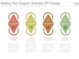 Briefing Plan Diagram Example Ppt Design