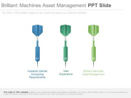 Brilliant Machines Asset Management Ppt Slide
