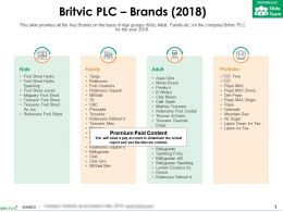 Britvic Plc Brands 2018