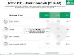 Britvic Plc Brazil Financials 2016-18