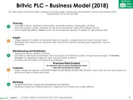 Britvic Plc Business Model 2018