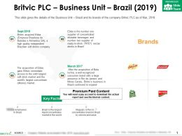 Britvic Plc Business Unit Brazil 2019