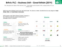 Britvic Plc Business Unit Great Britain 2019