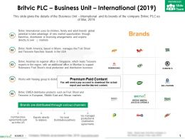 Britvic Plc Business Unit International 2019