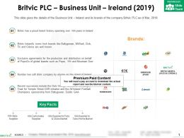 Britvic Plc Business Unit Ireland 2019