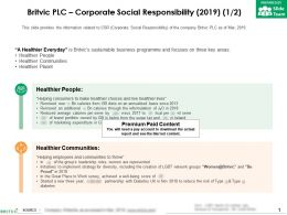 Britvic Plc Corporate Social Responsibility 2019