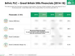 Britvic Plc Great Britain Stills Financials 2014-18
