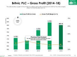 Britvic Plc Gross Profit 2014-18