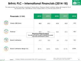 Britvic Plc International Financials 2014-18
