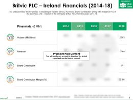 Britvic Plc Ireland Financials 2014-18