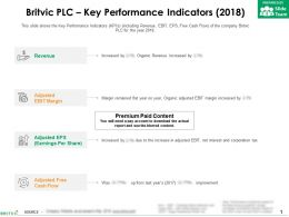 Britvic Plc Key Performance Indicators 2018