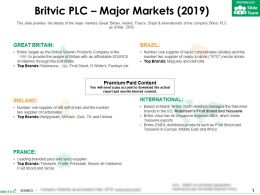 Britvic Plc Major Markets 2019