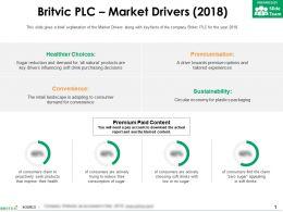 Britvic Plc Market Drivers 2018