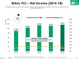 Britvic Plc Net Income 2014-18