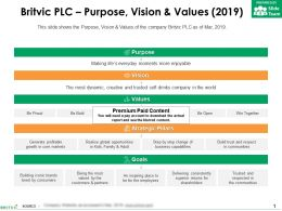 Britvic Plc Purpose Vision And Values 2019
