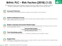 Britvic Plc Risk Factors 2018