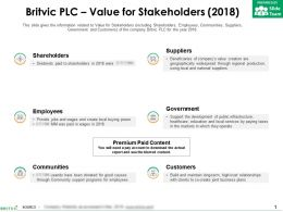 Britvic Plc Value For Stakeholders 2018