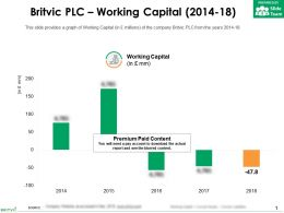 Britvic Plc Working Capital 2014-18