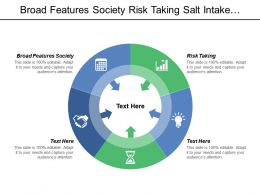 Broad Features Society Risk Taking Salt Intake Second Hand Smoke