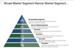 Broad Market Segment Narrow Market Segment Cultural Transmission
