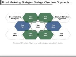 Broad Marketing Strategies Strategic Objectives Opponents Attack Strategies