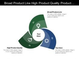 Broad Product Line High Product Quality Product Technology