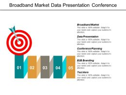 Broadband Market Data Presentation Conference Planning B2b Branding Cpb