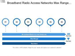 Broadband Radio Access Networks Max Range Creative Limitation