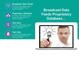 Broadcast Data Feeds Proprietary Database Distribution Service Competitive Selling