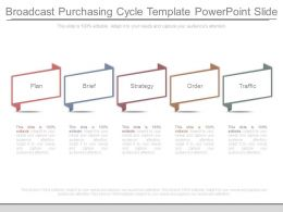 Broadcast Purchasing Cycle Template Powerpoint Slide