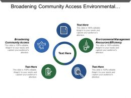 Broadening Community Access Environmental Management Resources Efficiency Shareholders Customer