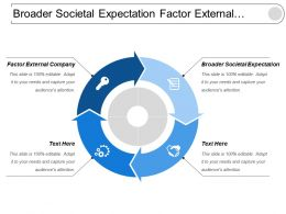 Broader Societal Expectation Factor External Company Factor External Company