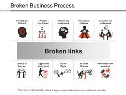 Broken Business Process