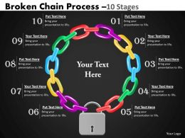 Broken Chain Process 10 Stages