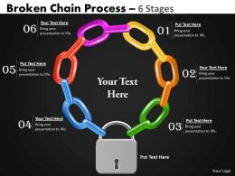 Broken Chain Process 6 Stages