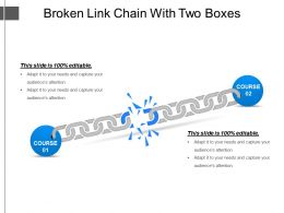 Broken Link Chain With Two Boxes