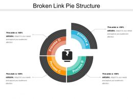 Broken Link Pie Structure