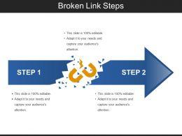 Broken Link Steps